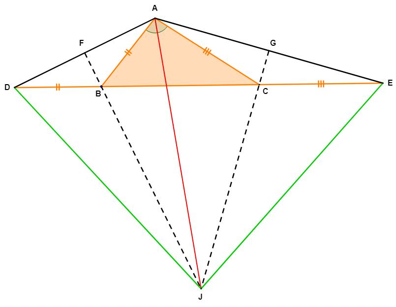 Math II Angle Bisector