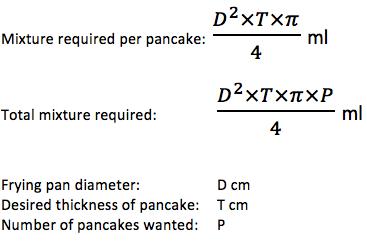 Pancake formula